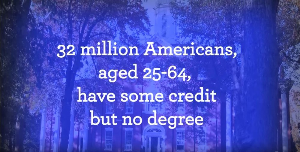 32 million Americans, aged 25-64, have some credit but no degree